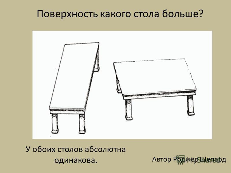 У обоих столов абсолютна одинакова. Автор Роджер Шепард Поверхность какого стола больше?