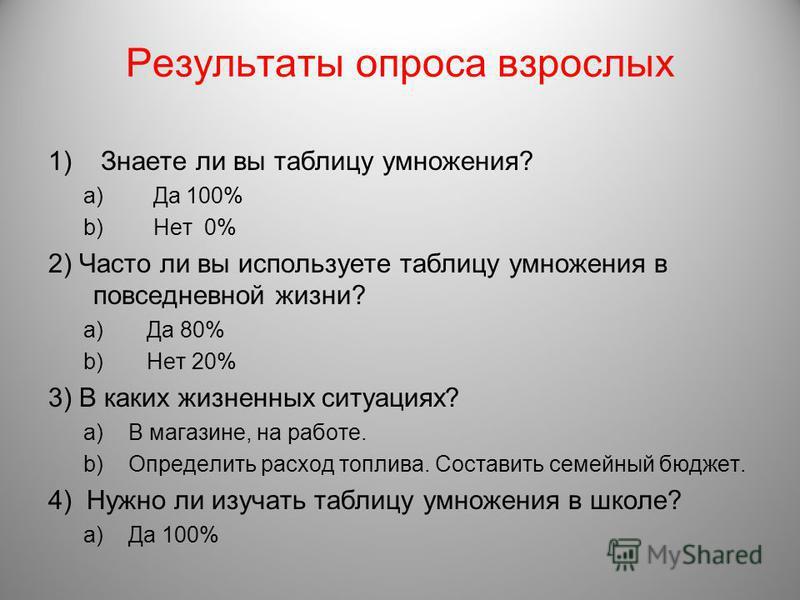 Результаты опроса взрослых 1) Знаете ли вы таблицу умножения? a) Да 100% b) Нет 0% 2) Часто ли вы используете таблицу умножения в повседневной жизни? a) Да 80% b) Нет 20% 3) В каких жизненных ситуациях? a)В магазине, на работе. b)Определить расход то