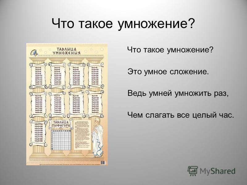 Что такое умножение? Это умное сложение. Ведь умней умножить раз, Чем слагать все целый час.