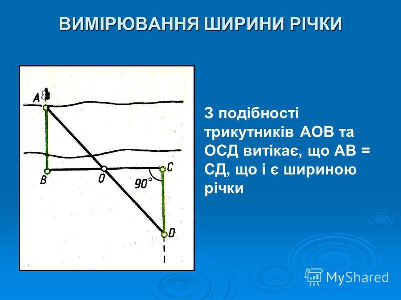 ВИМІРЮВАННЯ ШИРИНИ РІЧКИ З подібності трикутників АОВ та ОСД витікає, що АВ = СД, що і є шириною річки