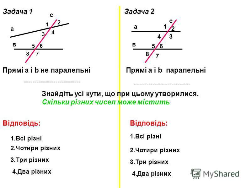 Задача 1Задача 2 а в с с а в Прямi a i b не паралельнiПрямi a i b паралельнi Знайдiть усi кути, що при цьому утворилися. Скiльки рiзних чисел може мiстить --------------------------- Вiдповiдь: 2 1 3 4 56 78 1 2 34 5 8 7 6 1.Всi рiзнi 1.Всi рiзнi 2.Ч