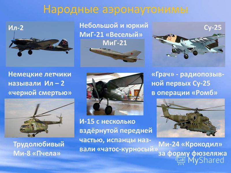 Народные аэронаутонимы Немецкие летчики называли Ил – 2 «черной смертью» Ил-2 Небольшой и юркий МиГ-21 «Веселый» «Грач» - радио позывной первых Су-25 в операции «Ромб» МиГ-21 Су-25 И-15 с несколько вздёрнутой передней частью, испанцы назвали «чатос-к