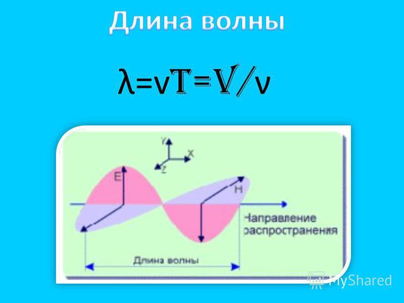 λ=v T=v/ ν