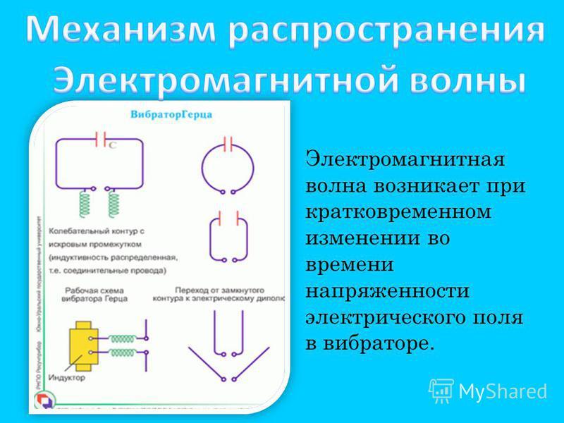 Электромагнитная волна возникает при кратковременном изменении во времени напряженности электрического поля в вибраторе.