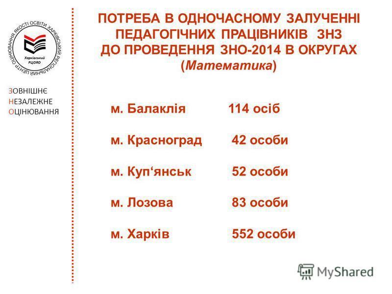 ПОТРЕБА В ОДНОЧАСНОМУ ЗАЛУЧЕННІ ПЕДАГОГІЧНИХ ПРАЦІВНИКІВ ЗНЗ ДО ПРОВЕДЕННЯ ЗНО-2014 В ОКРУГАХ (Математика) ЗОВНІШНЄ НЕЗАЛЕЖНЕ ОЦІНЮВАННЯ м. Балаклія 114 осіб м. Красноград 42 особи м. Купянськ 52 особи м. Лозова 83 особи м. Харків 552 особи
