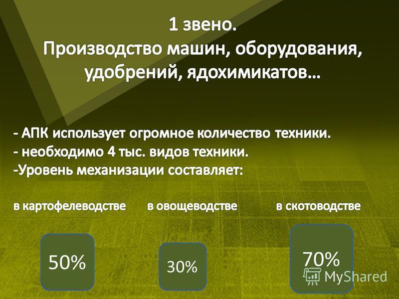 50% 70% 30%