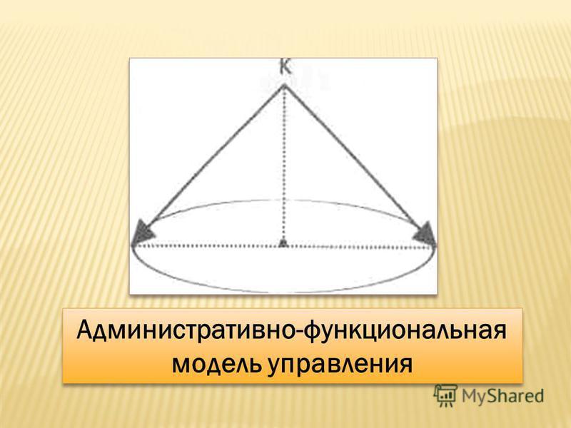 Административно-функциональная модель управления