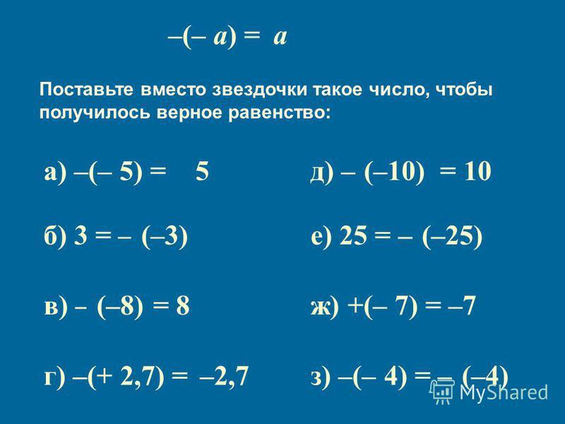 а) –(– 5) = * Поставьте вместо звездочки такое число, чтобы получилось верное равенство: б) 3 = – * в) – * = 8 г) –(+ 2,7) = * д) – * = 10 е) 25 = – * ж) +(– 7) = * з) –(– 4) = – * 5 (–3) (–8) –2,7 (–10) (–25) –7 (–4) –(– a) = a