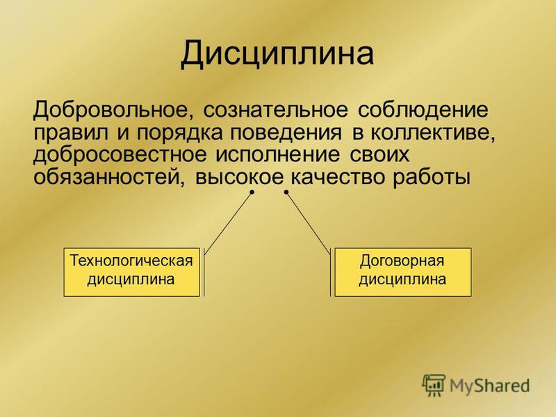 Дисциплина Добровольное, сознательное соблюдение правил и порядка поведения в коллективе, добросовестное исполнение своих обязанностей, высокое качество работы Технологическая дисциплина Договорная дисциплина