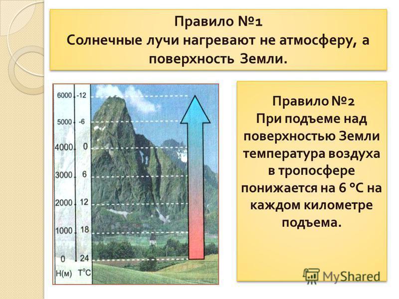 Правило 2 При подъеме над поверхностью Земли температура воздуха в тропосфере понижается на 6 ° С на каждом километре подъема. Правило 2 При подъеме над поверхностью Земли температура воздуха в тропосфере понижается на 6 ° С на каждом километре подъе