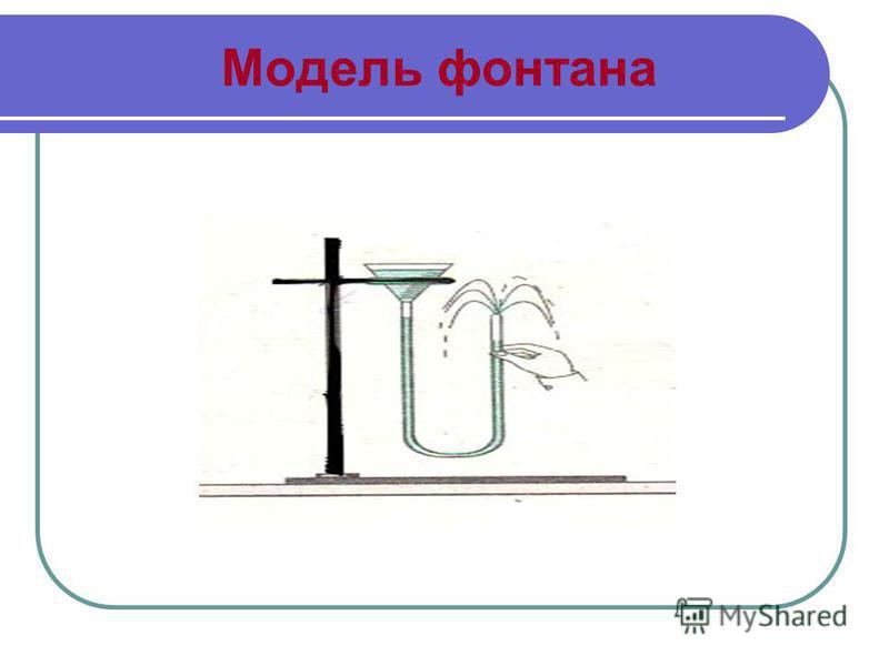 Модель фонтана