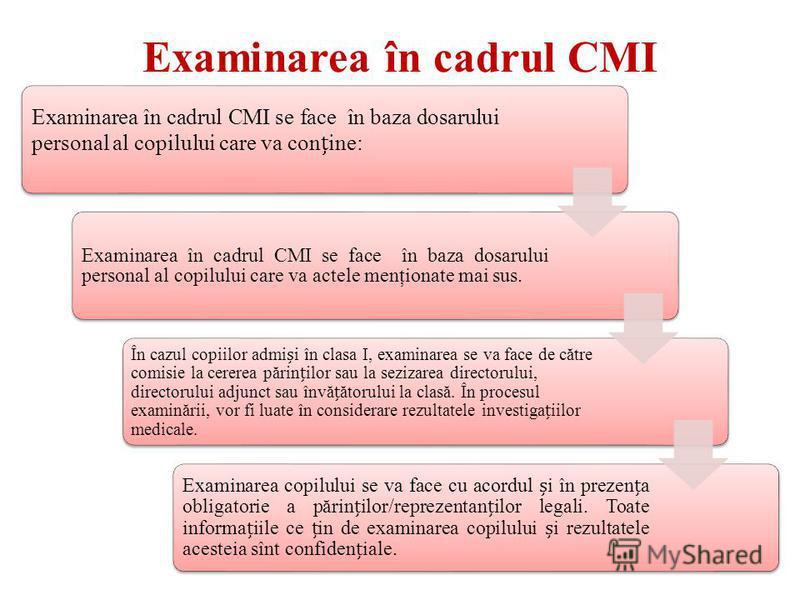Examinarea în cadrul CMI Examinarea în cadrul CMI se face în baza dosarului personal al copilului care va conine: Examinarea în cadrul CMI se face în baza dosarului personal al copilului care va actele menţionate mai sus. În cazul copiilor admii în c