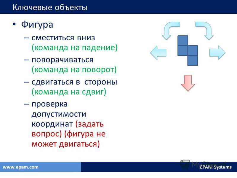 EPAM Systemswww.epam.com Ключевые объекты Фигура – сместиться вниз (команда на падение) – поворачиваться (команда на поворот) – сдвигаться в стороны (команда на сдвиг) – проверка допустимости координат (задать вопрос) (фигура не может двигаться)
