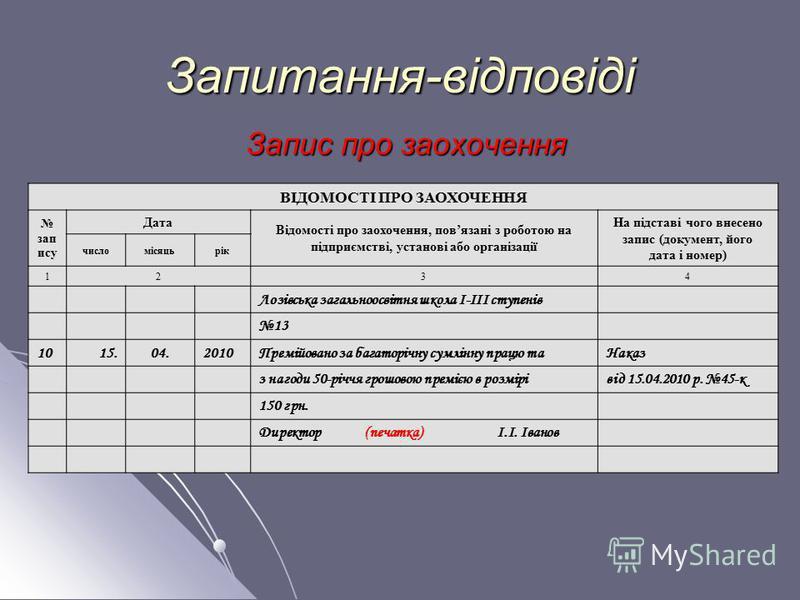 Запитання-відповіді Запис про заохочення ВІДОМОСТІ ПРО ЗАОХОЧЕННЯ зап ису Дата Відомості про заохочення, повязані з роботою на підприємстві, установі або організації На підставі чого внесено запис (документ, його дата і номер) числомісяцьрік 1234 Лоз