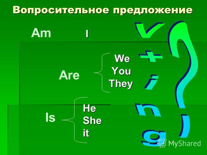 Вопросительное предложение I We We You You They TheyHeSheit Am Are Is