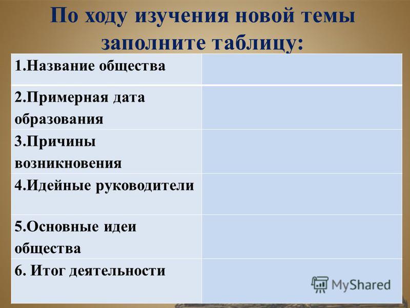 По ходу изучения новой темы заполните таблицу: 1. Название общества 2. Примерная дата образования 3. Причины возникновения 4. Идейные руководители 5. Основные идеи общества 6. Итог деятельности