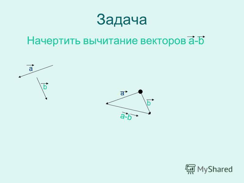 Задача Начертить вычитание векторов a-b a b a b a-b