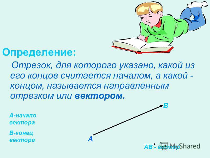 Определение: Отрезок, для которого указано, какой из его концов считается началом, а какой - концом, называется направленным отрезком или вектором. А В АВ - вектор А-начало вектора В-конец вектора
