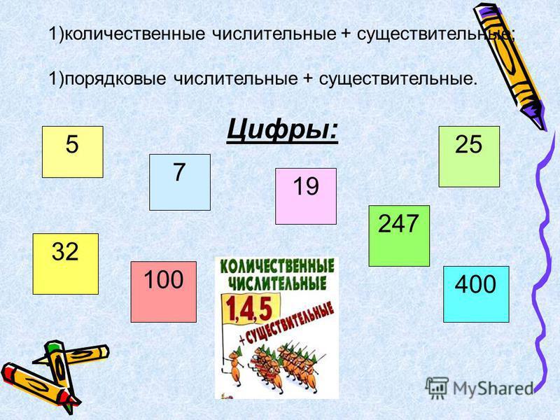 5 7 19 25 400 247 100 32 1)количественные числительные + существительные; 1)порядковые числительные + существительные. Цифры: