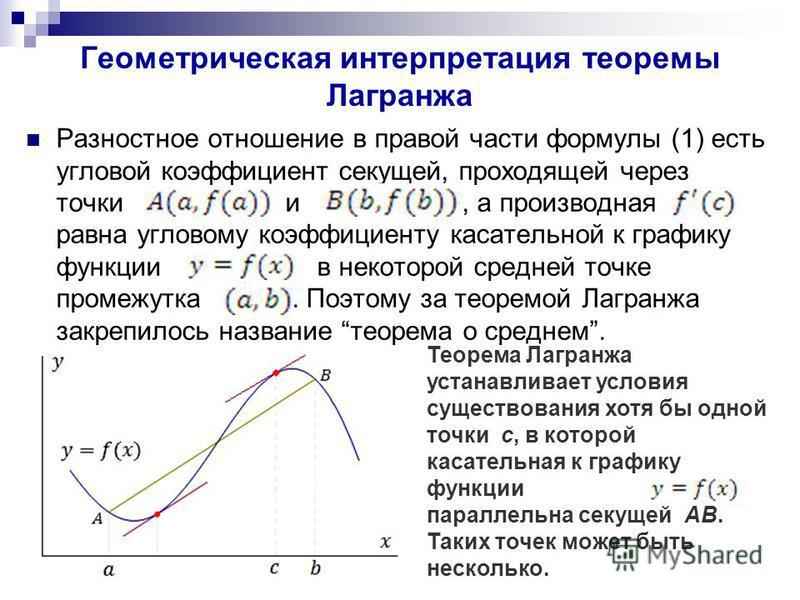 Геометрическая интерпретация теоремы Лаграножа Разностное отношение в правой части формулы (1) есть угловой коэффициент секущей, проходящей через точки и, а производная равна угловому коэффициенту касательной к графику функции в некоторой средней точ