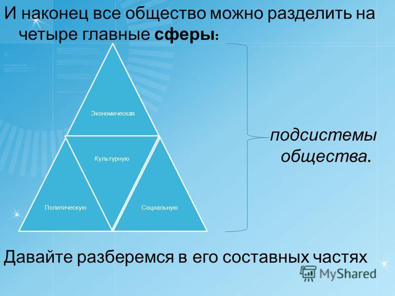 И наконец все общество можно разделить на четыре главные сферы : подсистемы общества. Давайте разберемся в его составных частях Экономическая Политическую Культурную Социальную