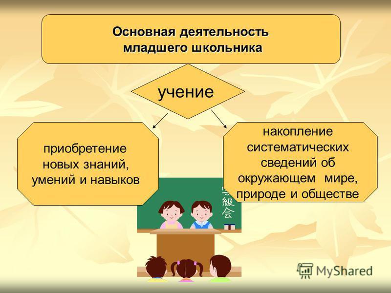 Основная деятельность младшего школьника учение приобретение новых знаний, умений и навыков накопление систематических сведений об окружающем мире, природе и обществе