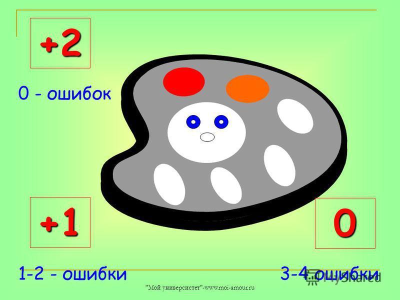 0 - ошибок +2 3-4 ошибки 0 +1 1-2 - ошибки Мой университет-www.moi-amour.ru