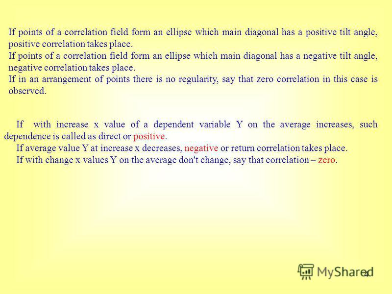 4 If points of a correlation field form an ellipse which main diagonal has a positive tilt angle, positive correlation takes place. If points of a correlation field form an ellipse which main diagonal has a negative tilt angle, negative correlation t