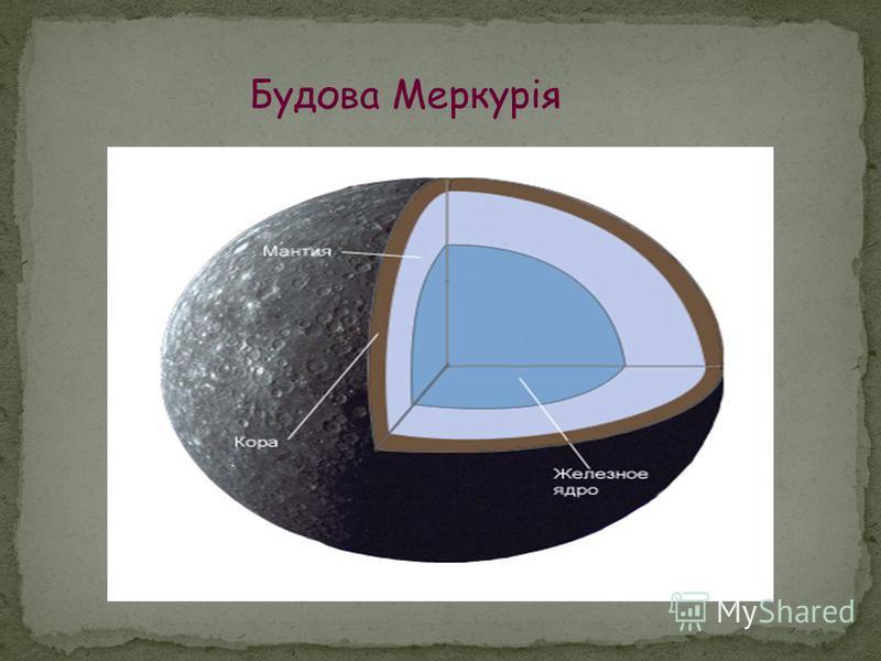 Будова Меркурія