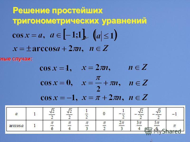 Решение простейших Решение простейших тригонометрических уравнений тригонометрических уравнений Частные случаи: