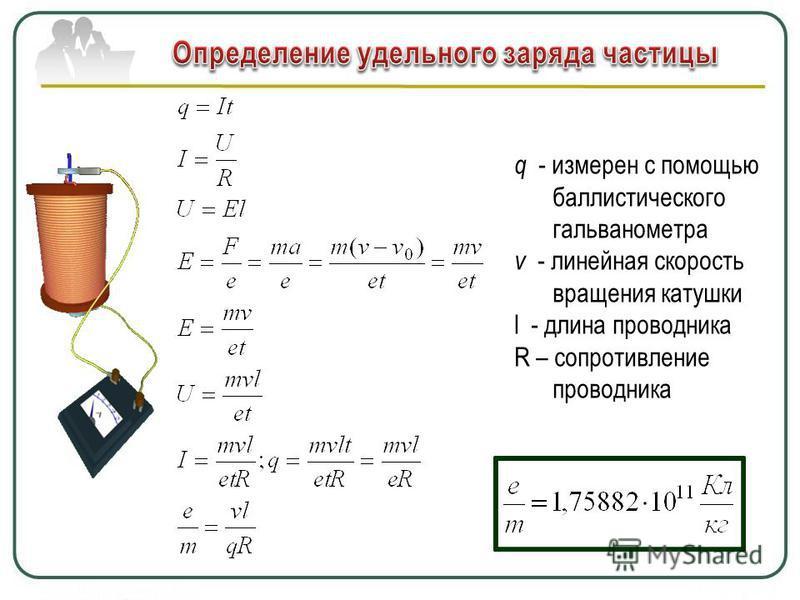 q - измерен с помощью баллистического гальванометра v - линейная скорость вращения катушки l - длина проводника R – сопротивление проводника