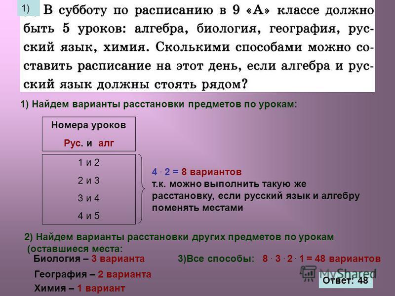 1) 1) Найдем варианты расстановки предметов по урокам: Номера уроков Рус. и алг 1 и 2 2 и 3 3 и 4 4 и 5 4. 2 = 8 вариантов т.к. можно выполнить такую же расстановку, если русский язык и алгебру поменять местами 2) Найдем варианты расстановки других п
