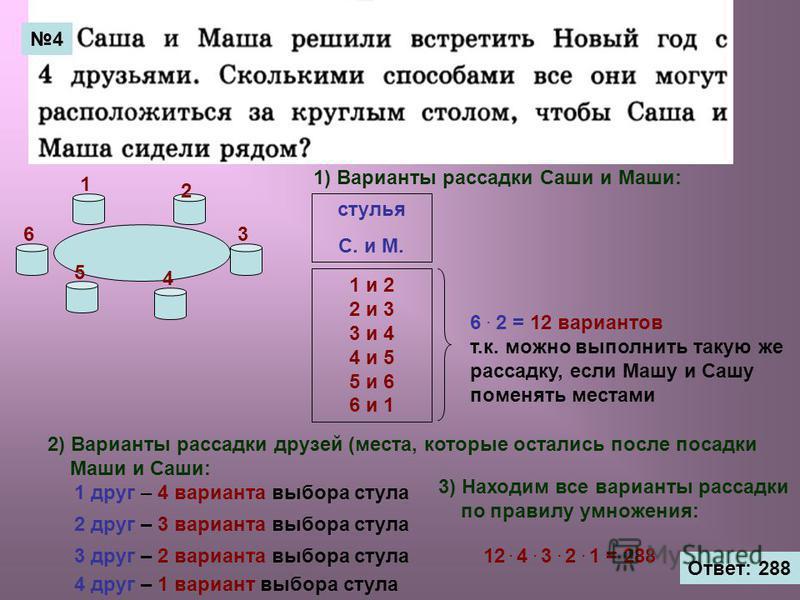 4 1 2 3 4 5 6 1) Варианты рассадки Саши и Маши: стулья С. и М. 1 и 2 2 и 3 3 и 4 4 и 5 5 и 6 6 и 1 6. 2 = 12 вариантов т.к. можно выполнить такую же рассадку, если Машу и Сашу поменять местами 2) Варианты рассадки друзей (места, которые остались посл