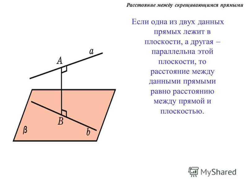 Если одна из двух данных прямых лежит в плоскости, а другая – параллельна этой плоскости, то расстояние между данными прямыми равно расстоянию между прямой и плоскостью. Расстояние между скрещивающимся прямыми