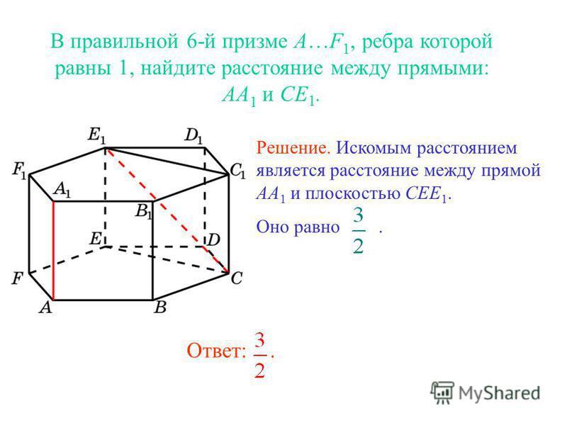 Ответ:. Решение. Искомым расстоянием является расстояние между прямой AA 1 и плоскостью CEE 1. Оно равно.