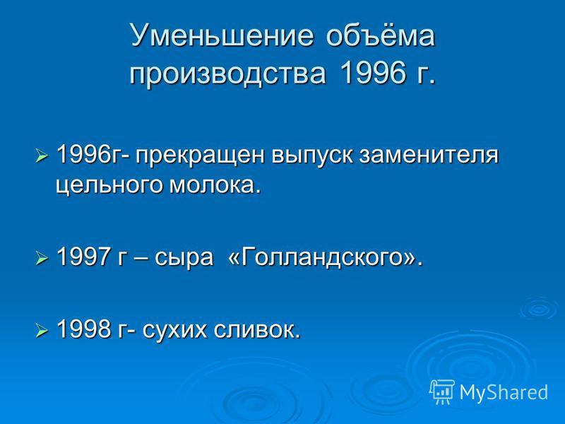Уменьшение объёма производства 1996 г. 1996 г- прекращен выпуск заменителя цельного молока. 1996 г- прекращен выпуск заменителя цельного молока. 1997 г – сыра «Голландского». 1997 г – сыра «Голландского». 1998 г- сухих сливок. 1998 г- сухих сливок.