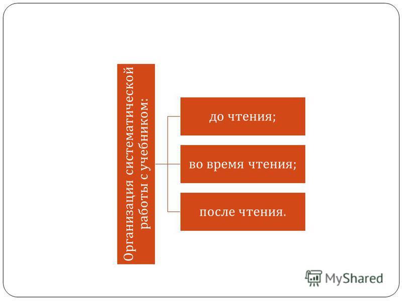 Организация систематической работы с учебником : до чтения ; во время чтения ; после чтения.
