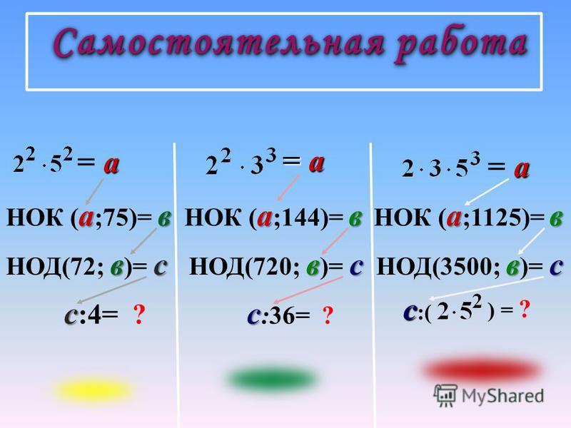Самостоятельная работа а= а а= а ав НОК ( а ;75)= в вс НОД(72; в )= с с с :4= ? = а= а= а= а ав НОК ( а ;144)= в вс НОД(720; в )= с с с :36= ? а= а а= а ав НОК ( а ;1125)= в вс НОД(3500; в )= с с с :( ) = ?
