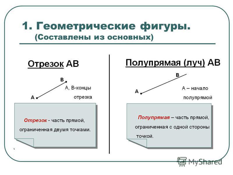 1. Геометрические фигуры. (Составлены из основных)