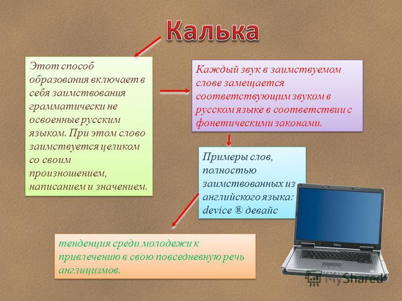 Этот способ образования включает в себя заимствования грамматически не освоенные русским языком. При этом слово заимствуется целиком со своим произношением, написанием и значением. Каждый звук в заимствуемом слове замещается соответствующим звуком в