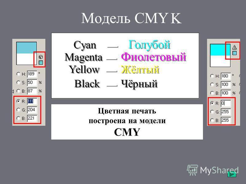 Модель CMY Magenta --- Фиолетовый Yellow --- Жёлтый Cyan --- Голубой Black --- Чёрный K Цветная печать построена на модели CMY
