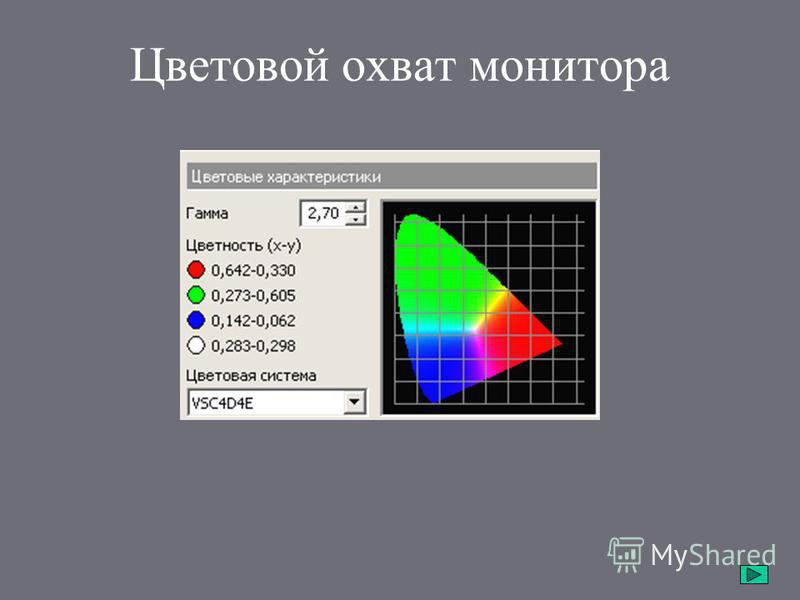 Цветовой охват монитора