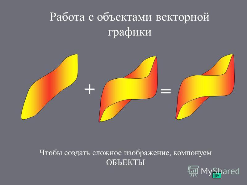 + = Работа с объектами векторной графики Чтобы создать сложное изображение, компонуем ОБЪЕКТЫ