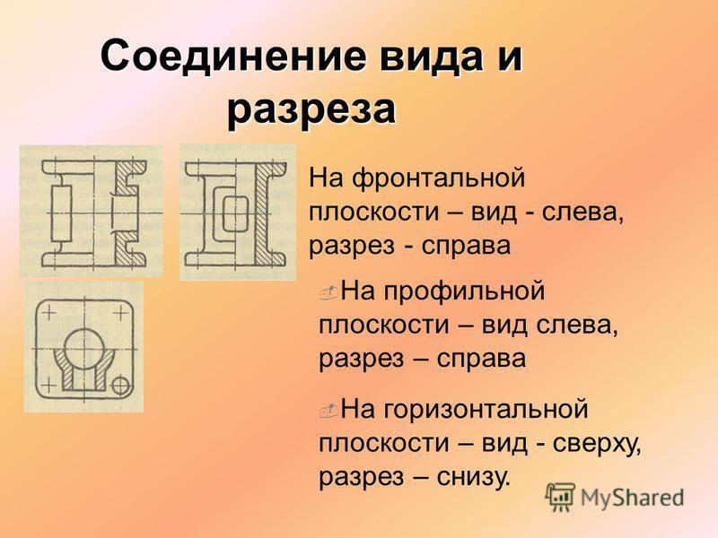 Соединение вида и разреза На фронтальной плоскости – вид - слева, разрез - справа На профильной плоскости – вид слева, разрез – справа На горизонтальной плоскости – вид - сверху, разрез – снизу.