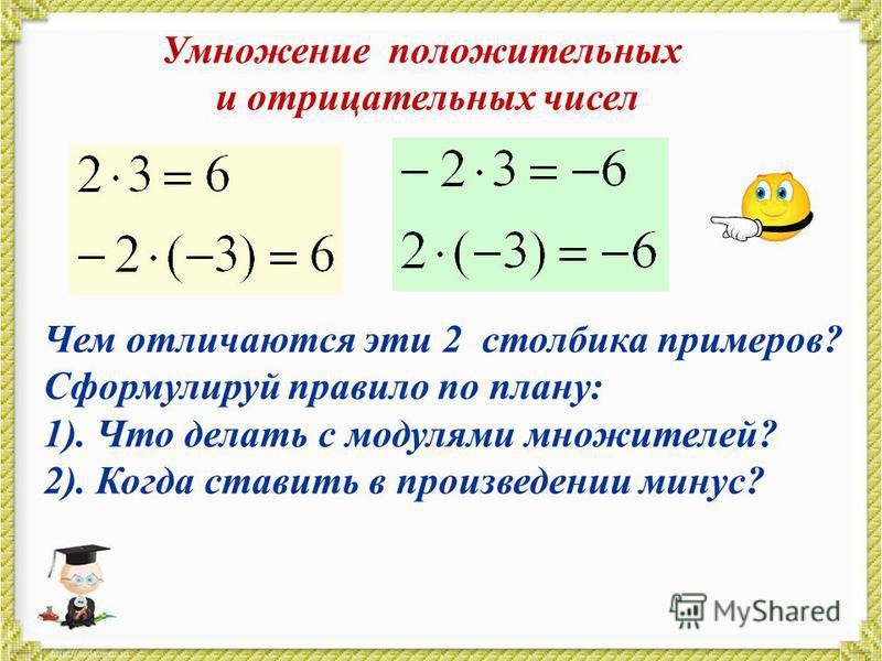 Умножение положительных и отрицательных чисел Чем отличаются эти 2 столбика примеров? Сформулируй правило по плану: 1). Что делать с модулями множителей? 2). Когда ставить в произведении минус?