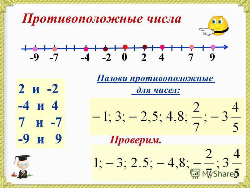 Противоположные числа 0 2479-2-4-7-9 2 и -2 -4 и 4 7 и -7 -9 и 9 Назови противоположные для чисел: Проверим.