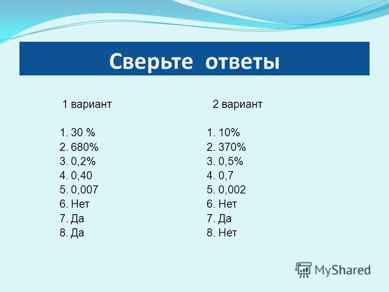 Сверьте ответы 1 вариант 2 вариант 1. 30 % 1. 10% 2. 680% 2. 370% 3. 0,2% 3. 0,5% 4. 0,40 4. 0,7 5. 0,007 5. 0,002 6. Нет 6. Нет 7. Да 7. Да 8. Да 8. Нет
