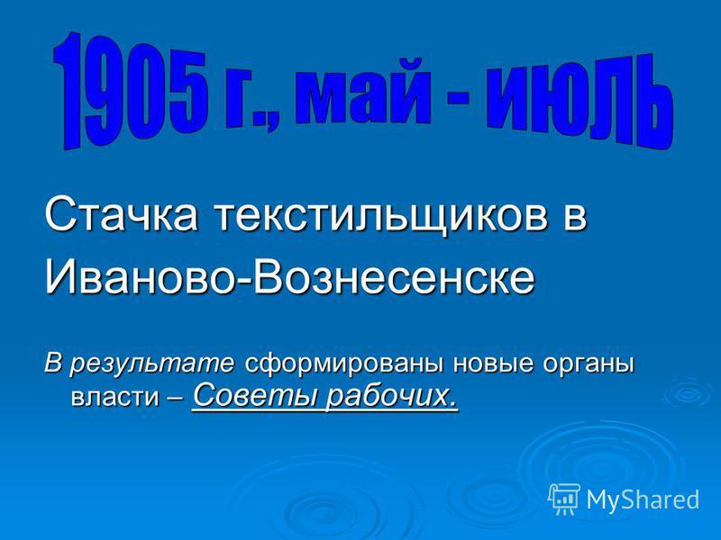Стачка текстильщиков в Иваново-Вознесенске В результате сформированы новые органы власти – Советы рабочих.