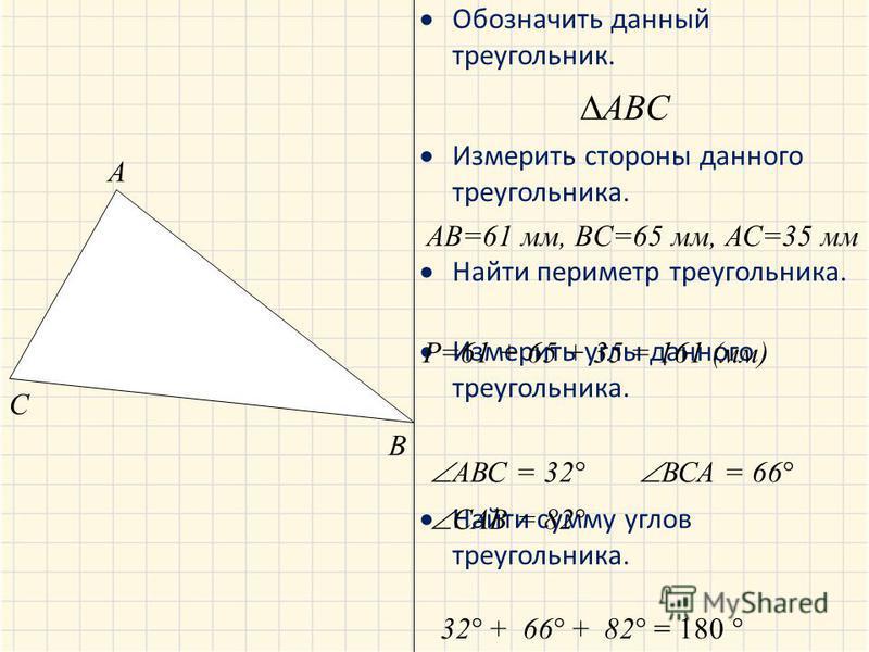 Обозначить данный треугольник. Измерить стороны данного треугольника. Найти периметр треугольника. Измерить углы данного треугольника. Найти сумму углов треугольника. A B C ABC AB=61 мм, BC=65 мм, АС=35 мм Р=61 + 65 + 35 = 161 (мм) АВС = 32 ВСА = 66