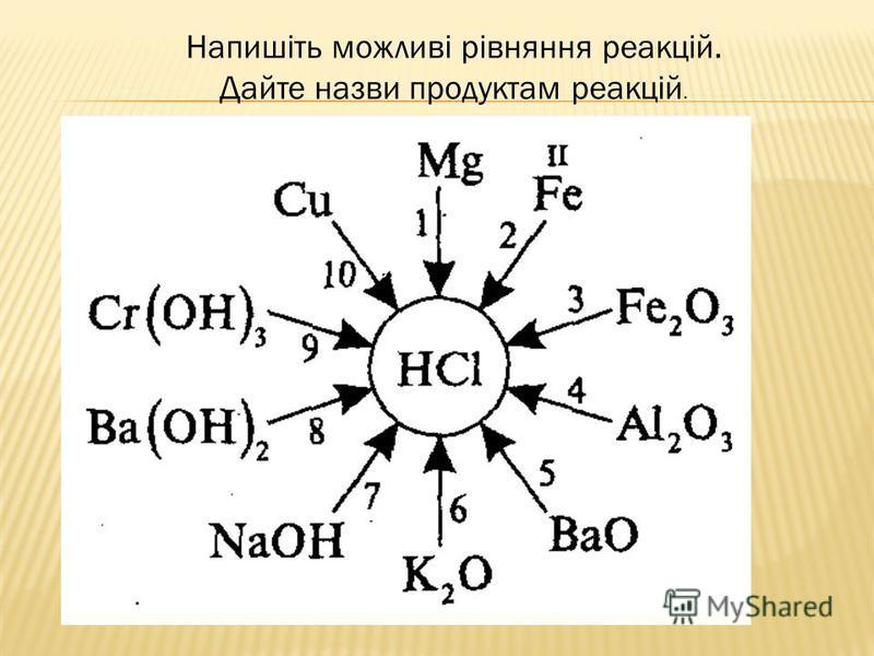 Напишіть можливі рівняння реакцій. Дайте назви продуктам реакцій.